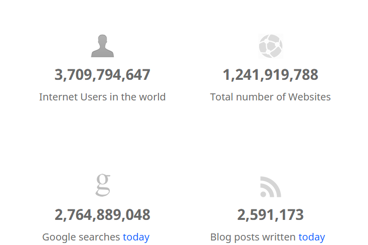 statistiche internet siti web