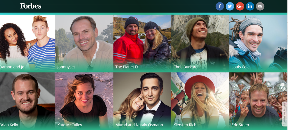 top 10 travel bloggers influencers secondo forbes